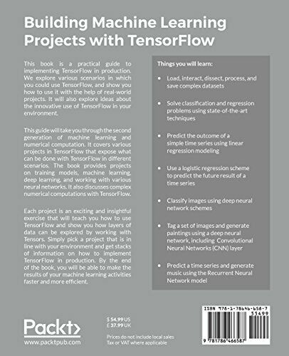 BUILDING MACHINE LEARNING PROJECTS WITH TENSORFLOW By Rodolfo Bonnin **Mint** |
